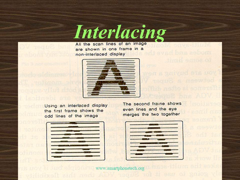 Interlacing www.smartphonetech.org