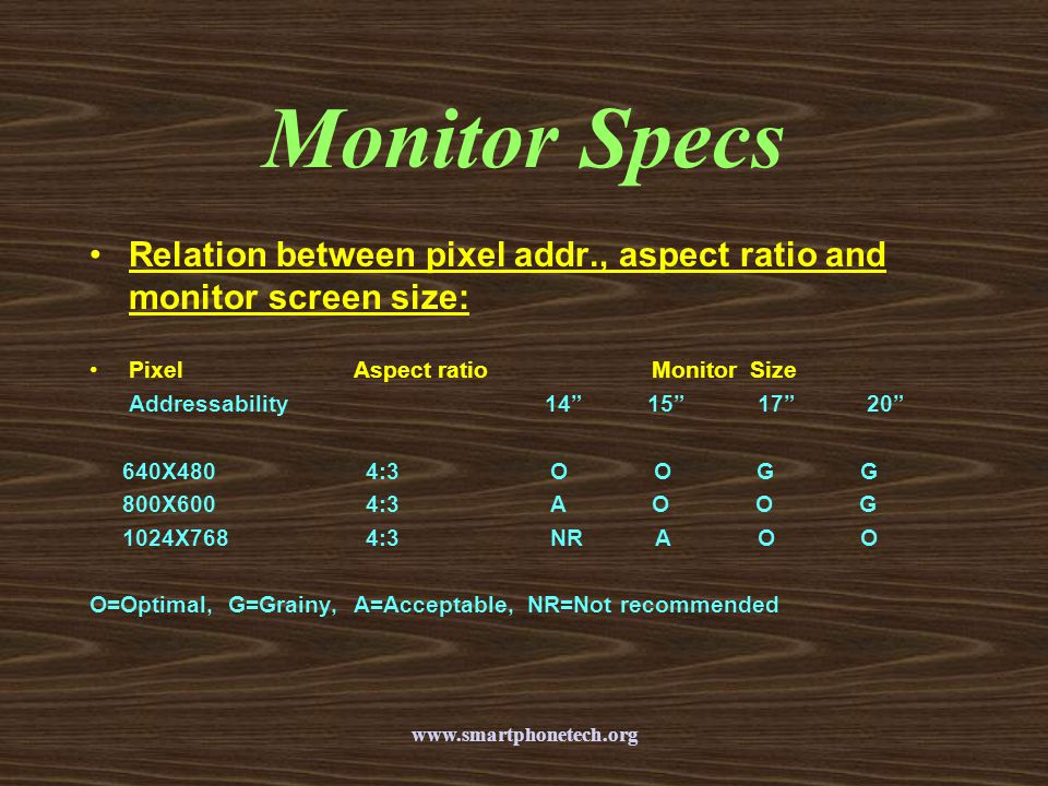 Monitor Specs Relation between pixel addr., aspect ratio and monitor screen size: