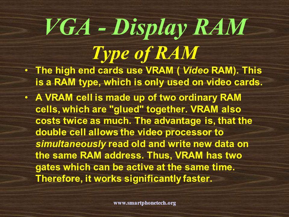 VGA - Display RAM Type of RAM