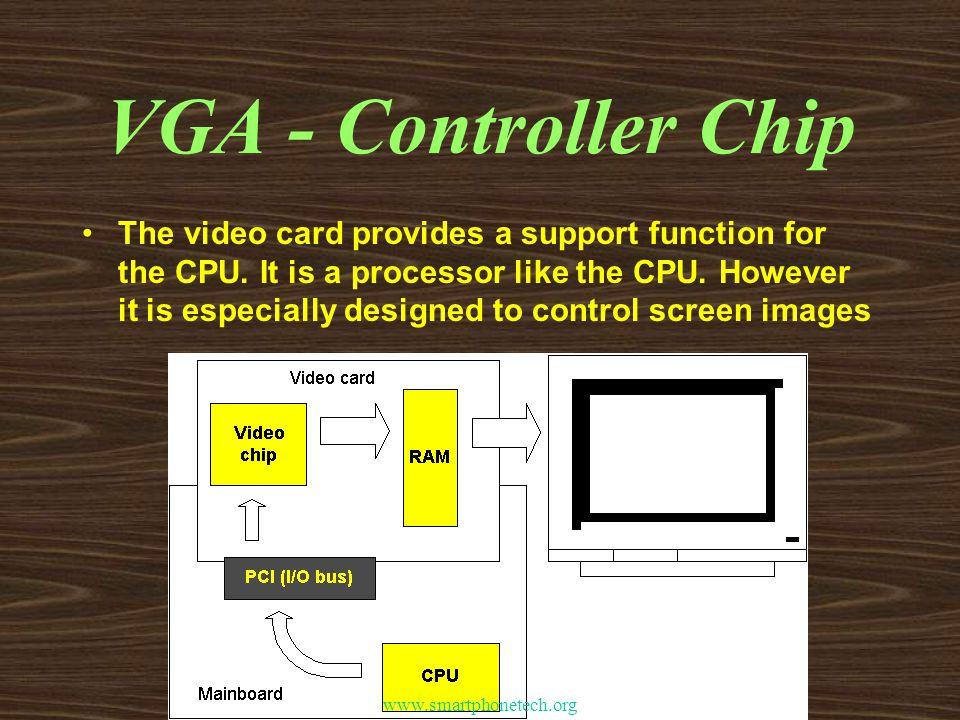 VGA - Controller Chip