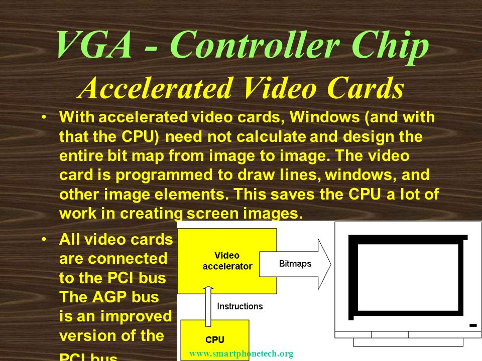 VGA - Controller Chip Accelerated Video Cards