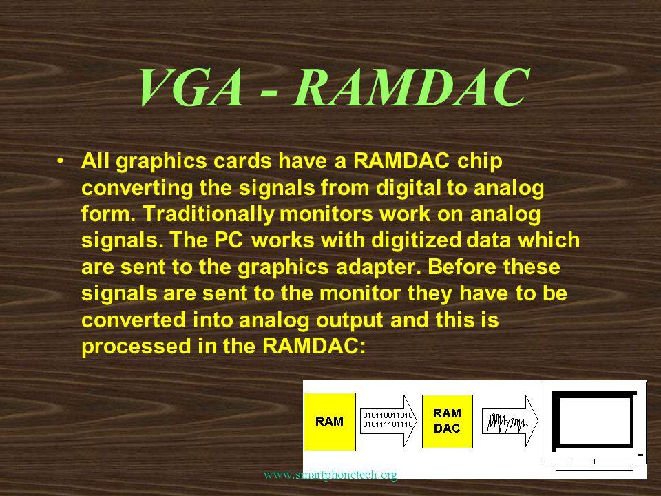 VGA - RAMDAC