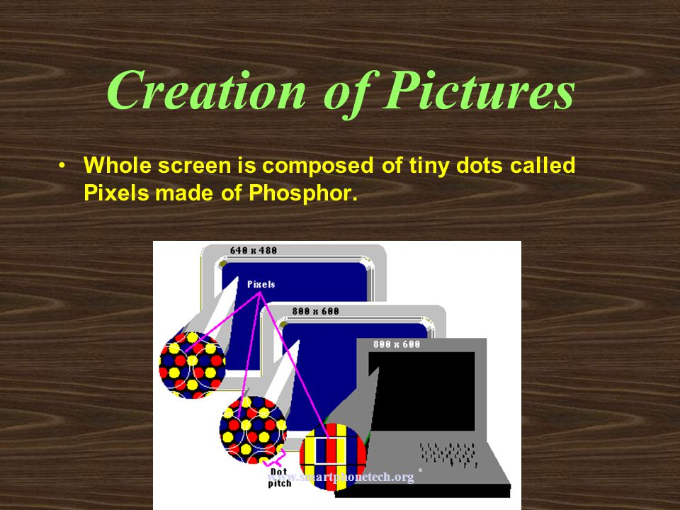 Creation of Pictures Whole screen is composed of tiny dots called Pixels made of Phosphor.