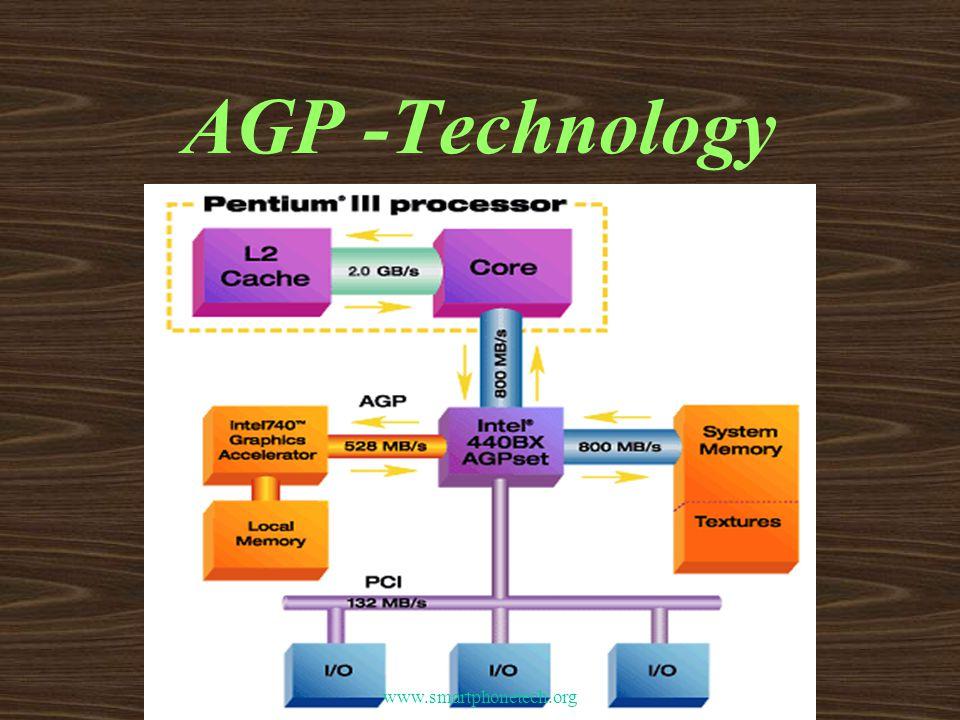 AGP -Technology www.smartphonetech.org