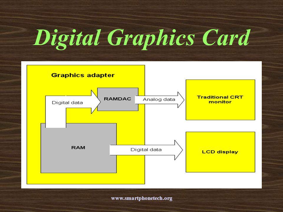Digital Graphics Card www.smartphonetech.org