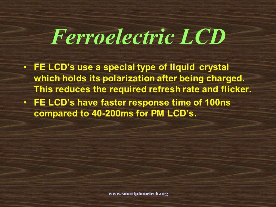 Ferroelectric LCD