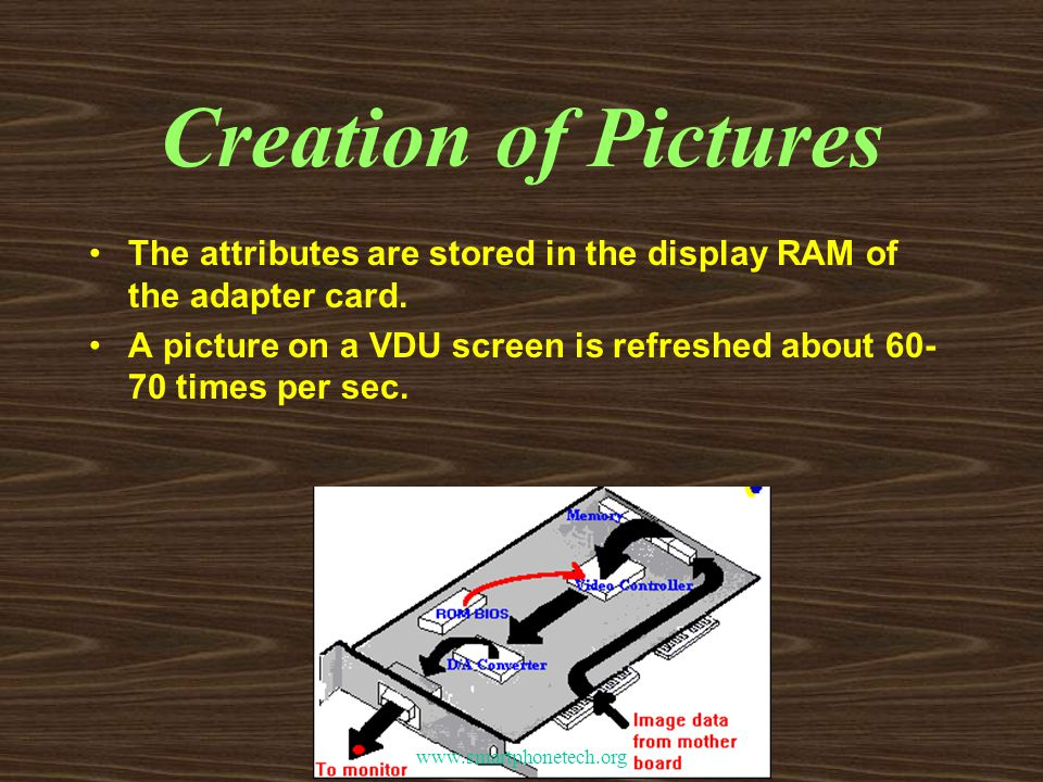Creation of Pictures The attributes are stored in the display RAM of the adapter card.