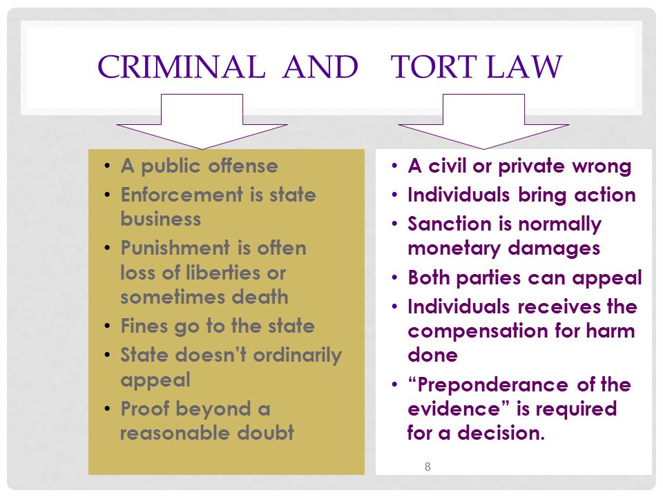 Criminal and Tort Law A public offense Enforcement is state business