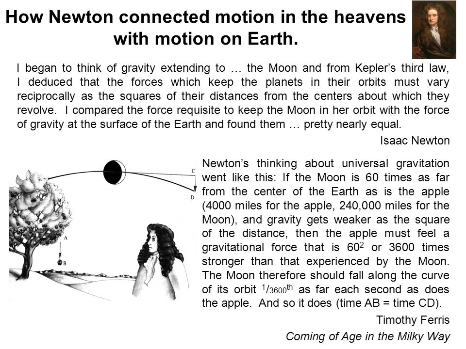How Newton connected motion in the heavens with motion on Earth.