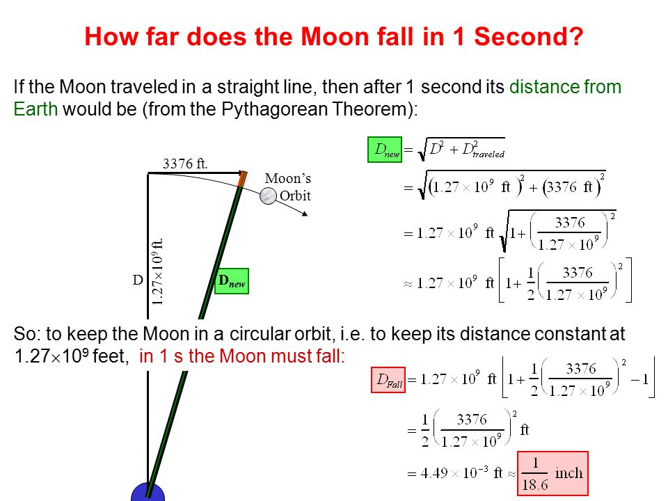 How far does the Moon fall in 1 Second