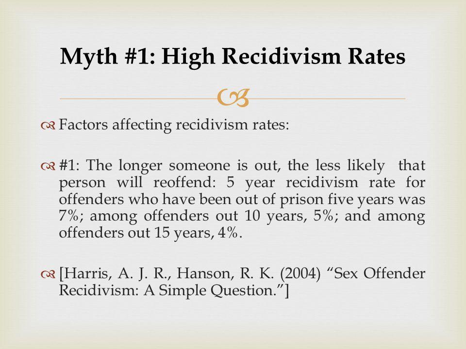 Myth #1: High Recidivism Rates