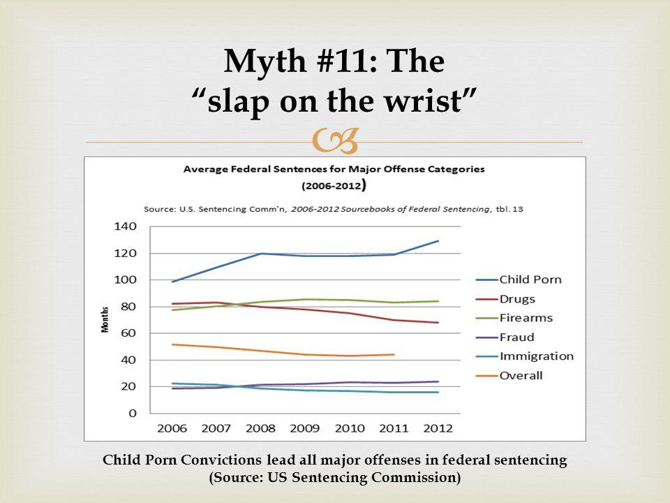 Myth #11: The slap on the wrist