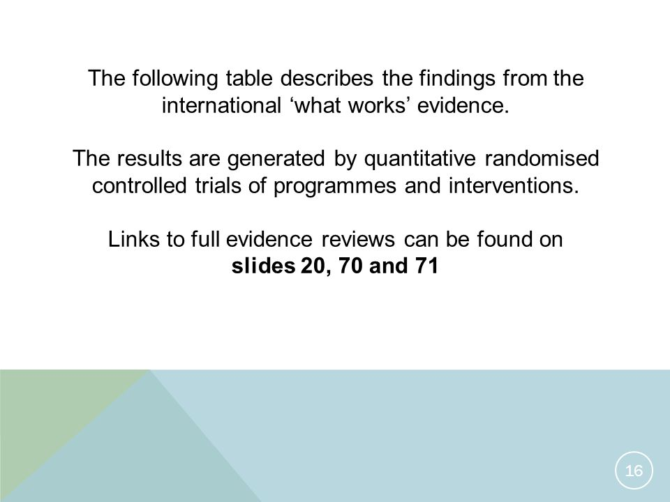 The following table describes the findings from the international 'what works' evidence.