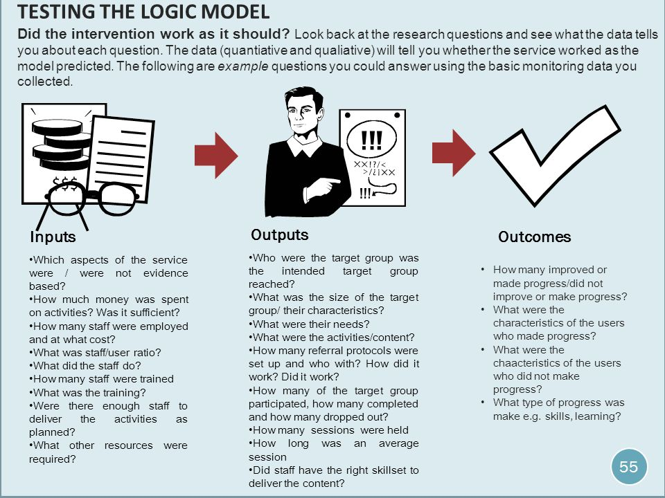 TESTING THE LOGIC MODEL