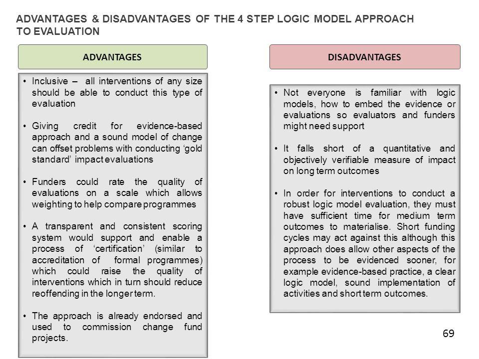 69 ADVANTAGES & DISADVANTAGES OF THE 4 STEP LOGIC MODEL APPROACH