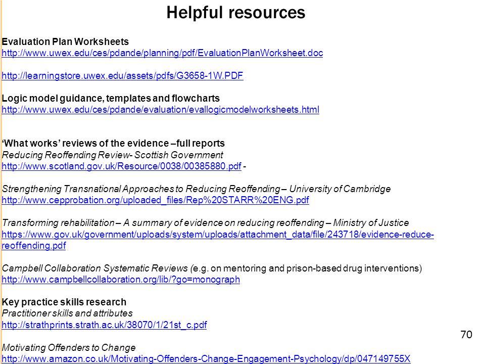 Helpful resources Evaluation Plan Worksheets