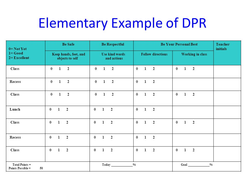 Elementary Example of DPR