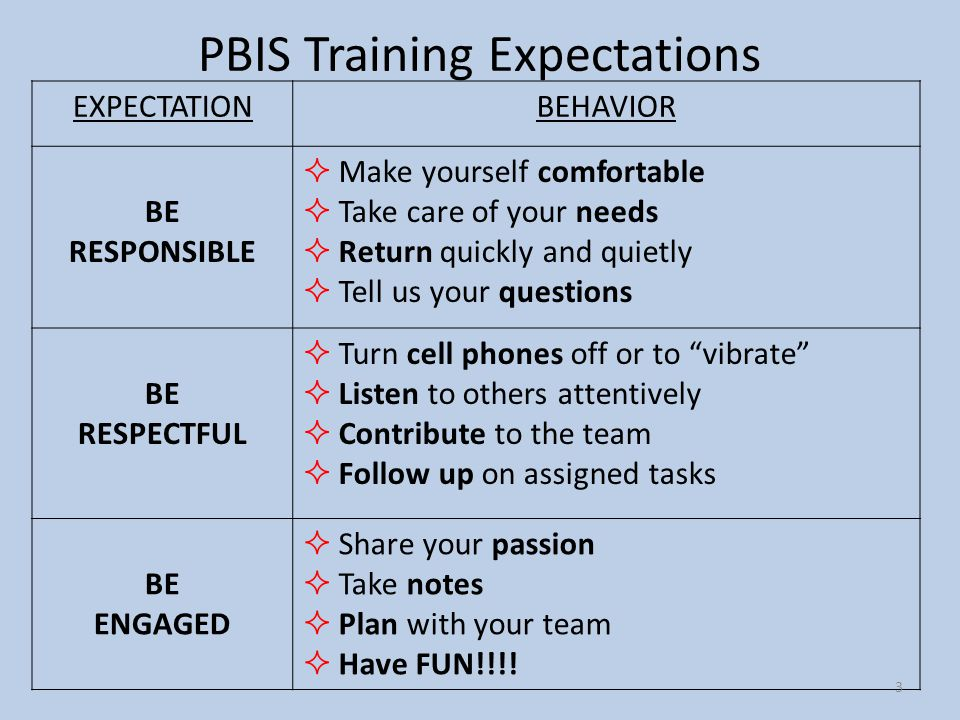 PBIS Training Expectations