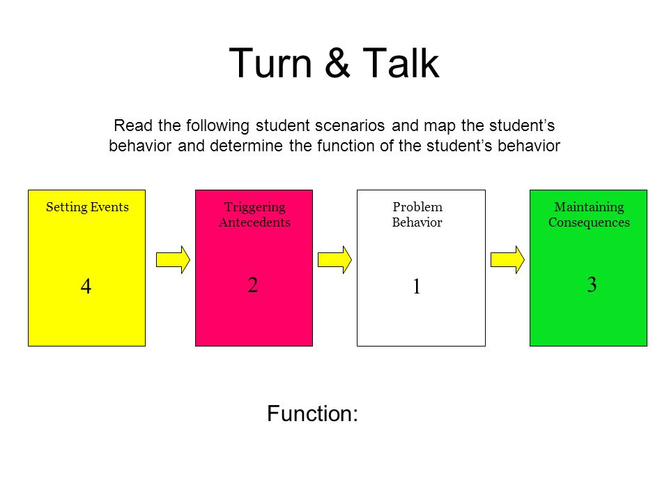 Turn & Talk Read the following student scenarios and map the student's behavior and determine the function of the student's behavior.