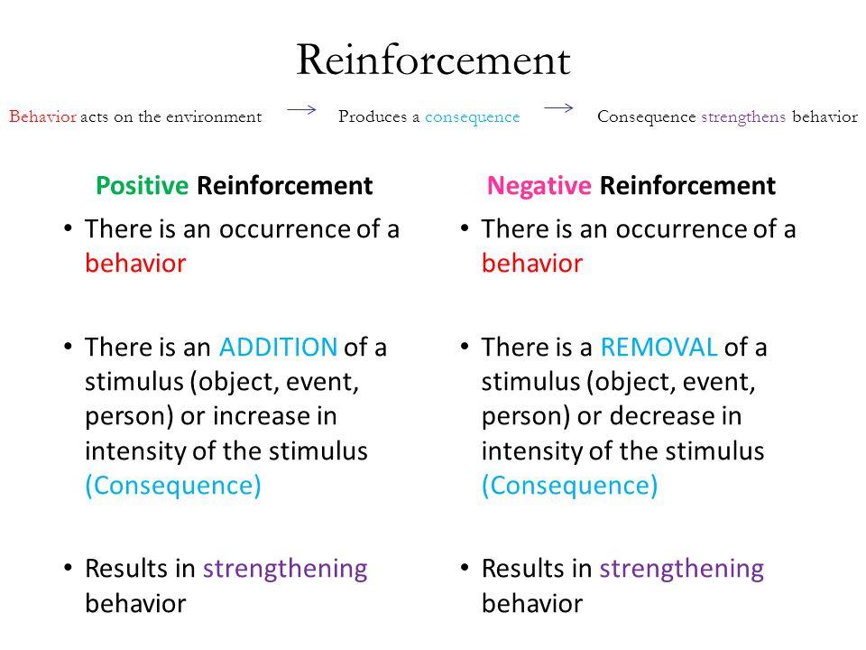 Positive Reinforcement Negative Reinforcement