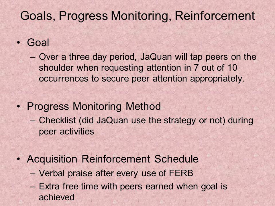 Goals, Progress Monitoring, Reinforcement