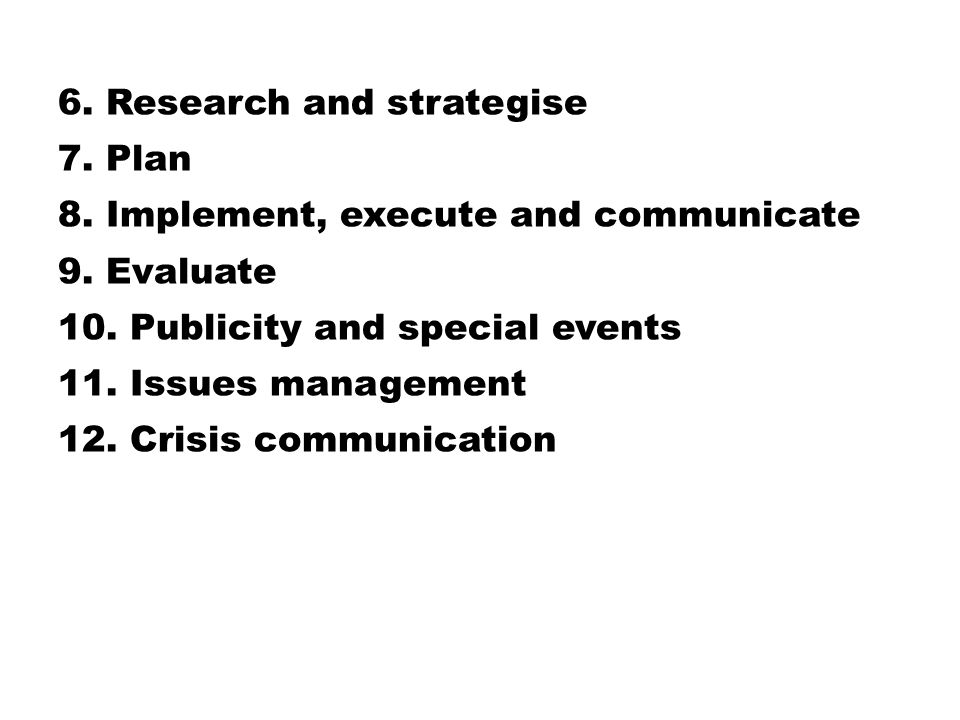 6. Research and strategise