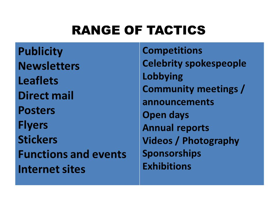 Range of Tactics Publicity Newsletters Leaflets Direct mail Posters
