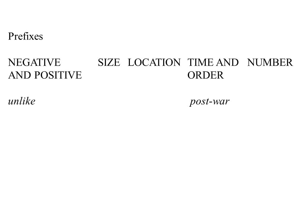 Prefixes NEGATIVE SIZE LOCATION TIME AND NUMBER AND POSITIVE ORDER unlike post-war