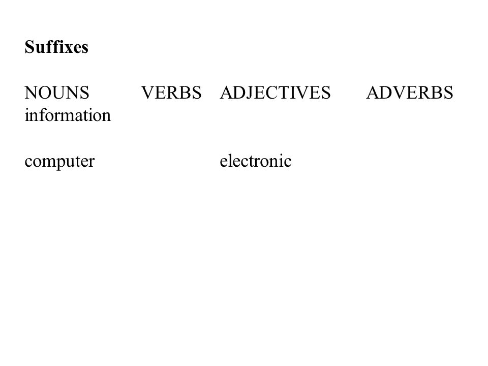 Suffixes NOUNS VERBS ADJECTIVES ADVERBS information computer electronic