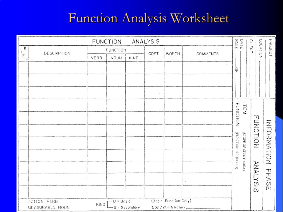 Function Analysis Worksheet