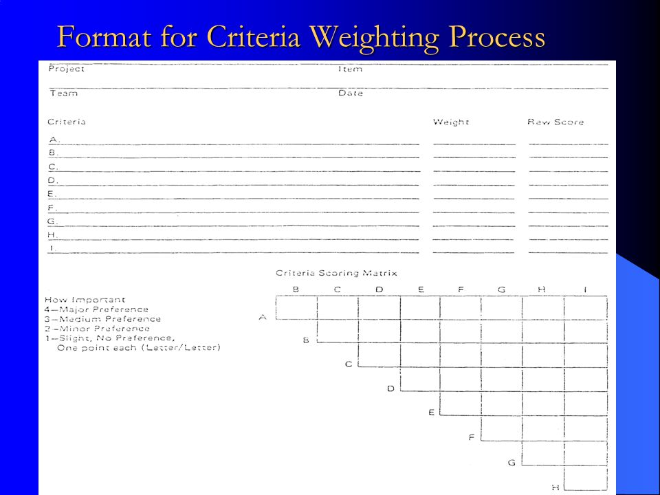 Format for Criteria Weighting Process