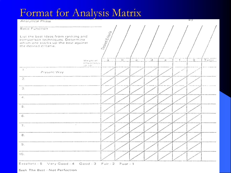 Format for Analysis Matrix