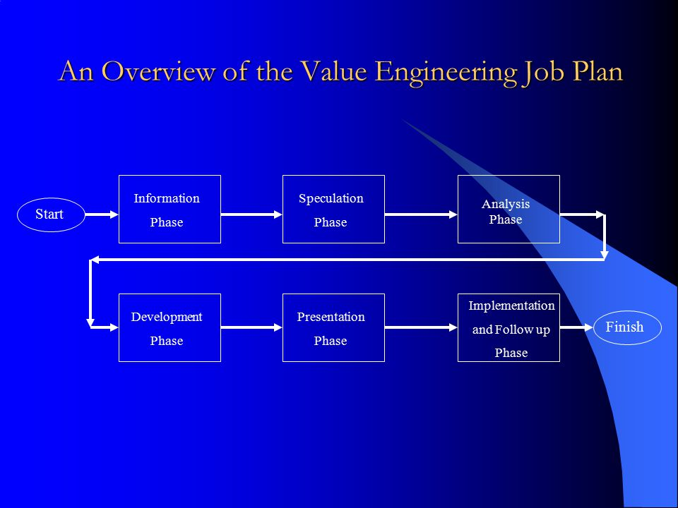 An Overview of the Value Engineering Job Plan