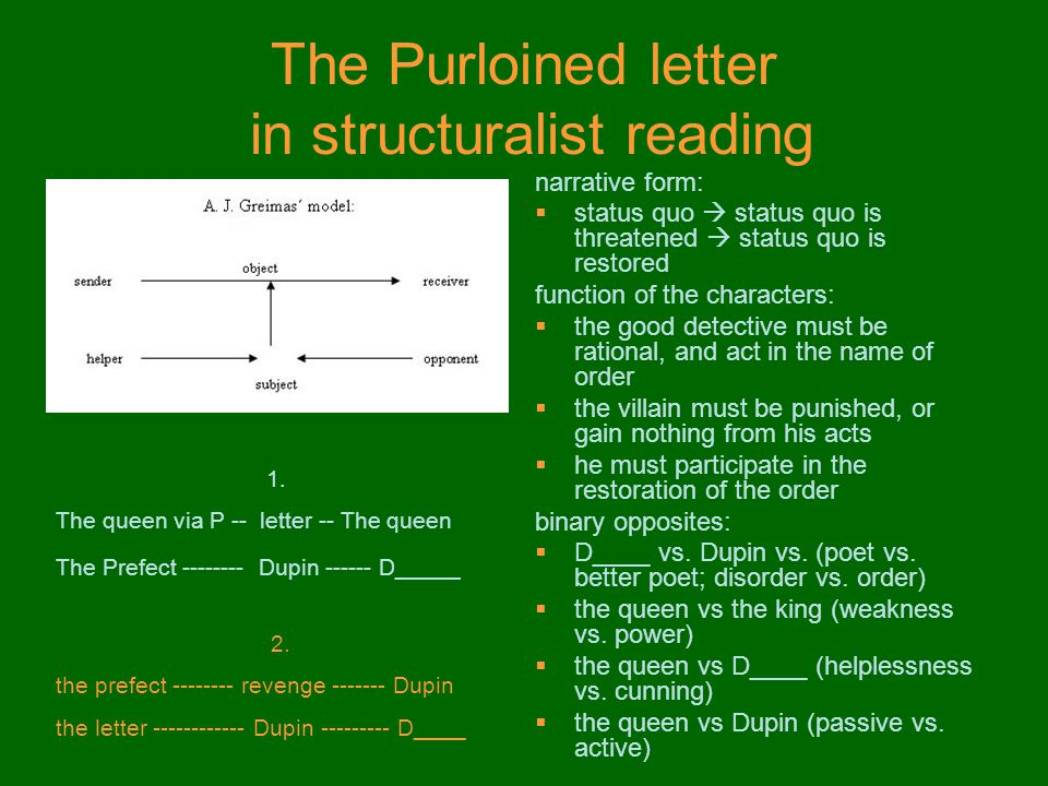 an analysis of the purloined letter by edgar allan poe English 2311 march 6, 2014 literary analysis of the purloined letter the purloined letter by edgar allan poe is a detective story where the author.