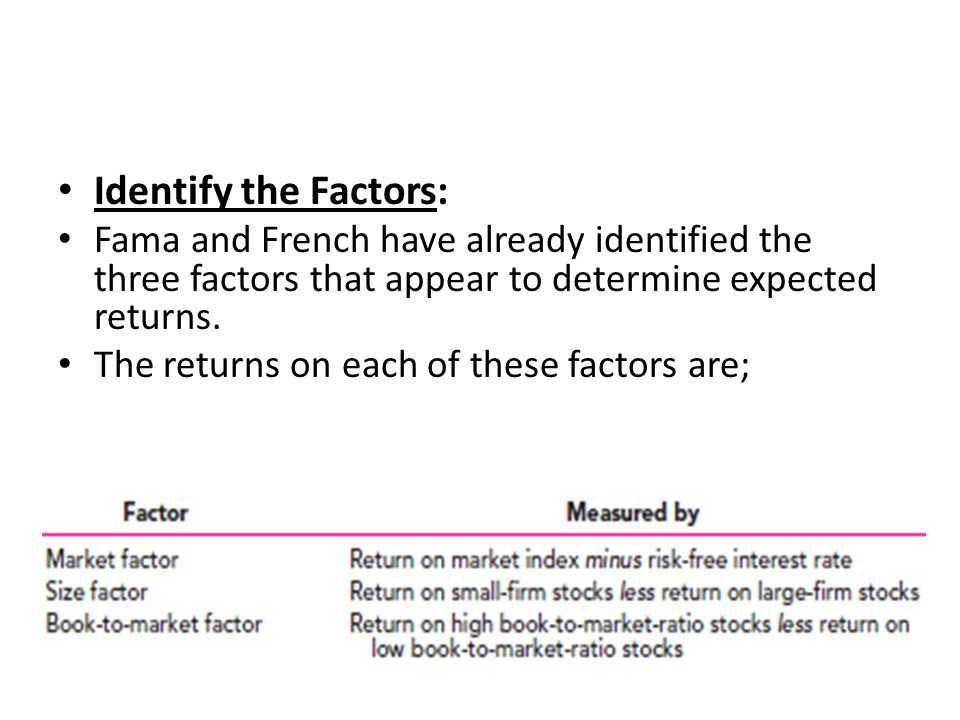 Identify the Factors: Fama and French have already identified the three factors that appear to determine expected returns.