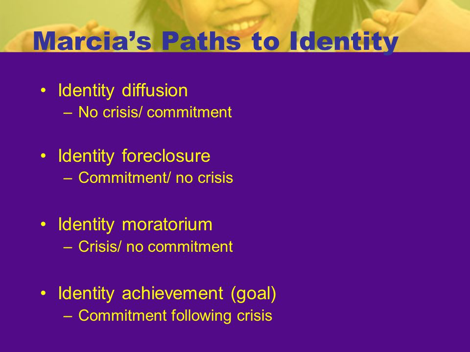 Marcia's Paths to Identity