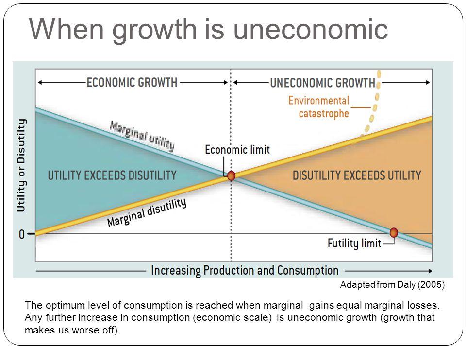 When growth is uneconomic