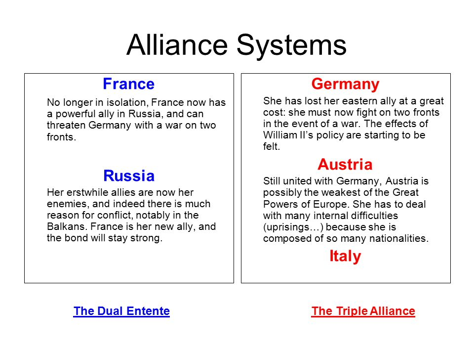 Alliance Systems France Russia Germany Austria Italy
