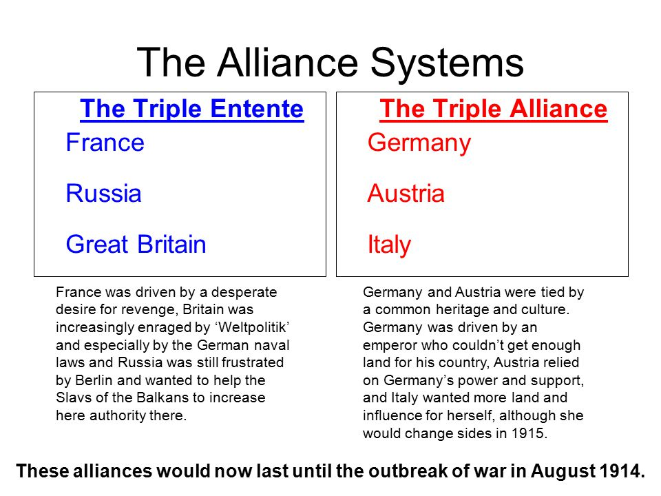 The Alliance Systems The Triple Entente France Russia Great Britain