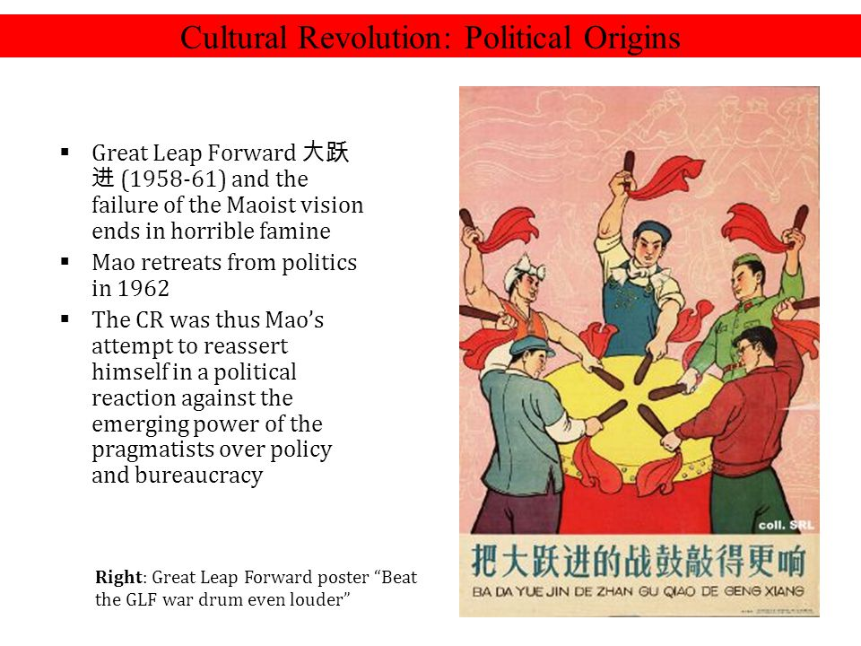 Cultural Revolution: Political Origins