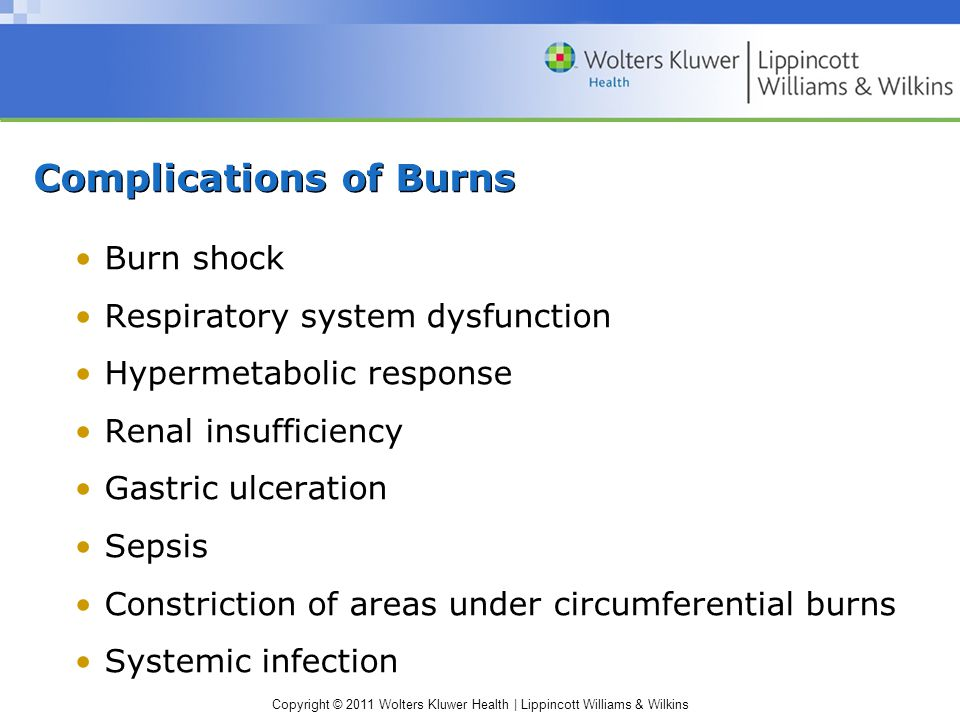 Complications of Burns