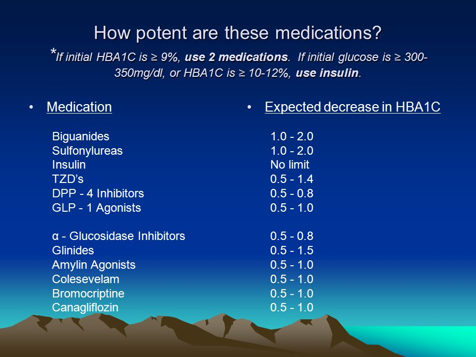 How potent are these medications
