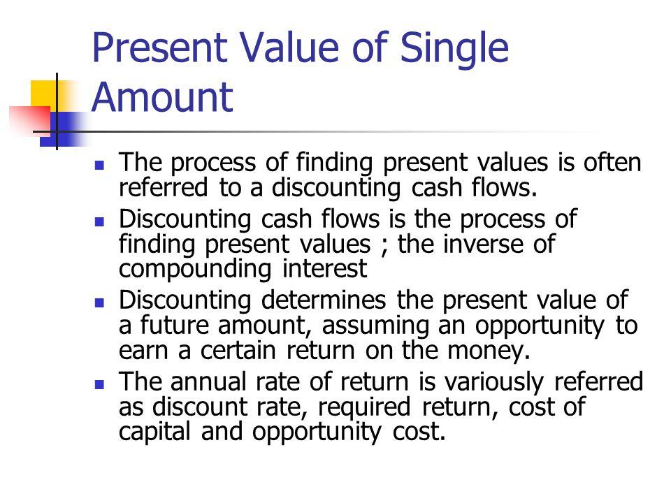 Present Value of Single Amount