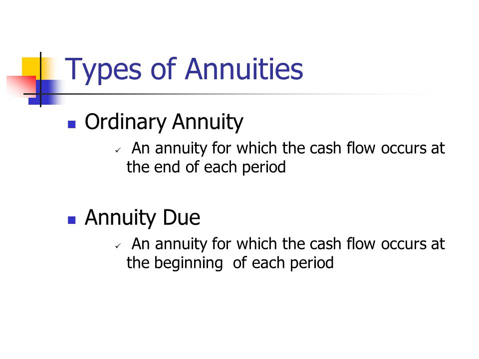 Types of Annuities Ordinary Annuity Annuity Due
