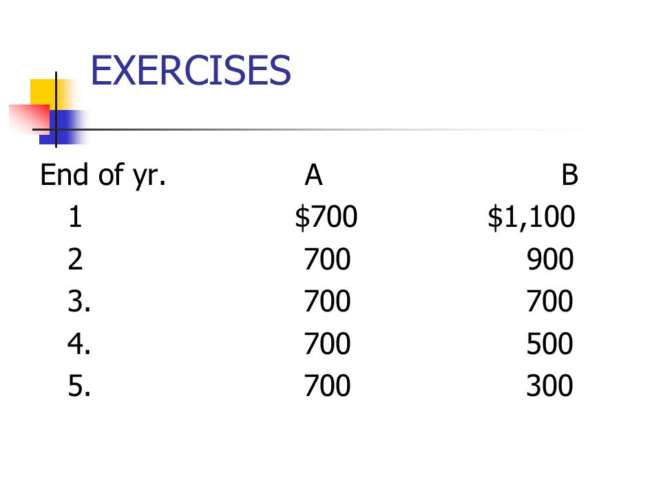 EXERCISES End of yr. A B 1 $700 $1,100 2 700 900 3. 700 700 4. 700 500