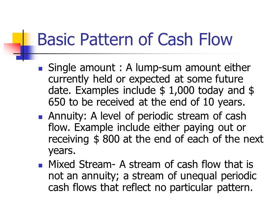 Basic Pattern of Cash Flow
