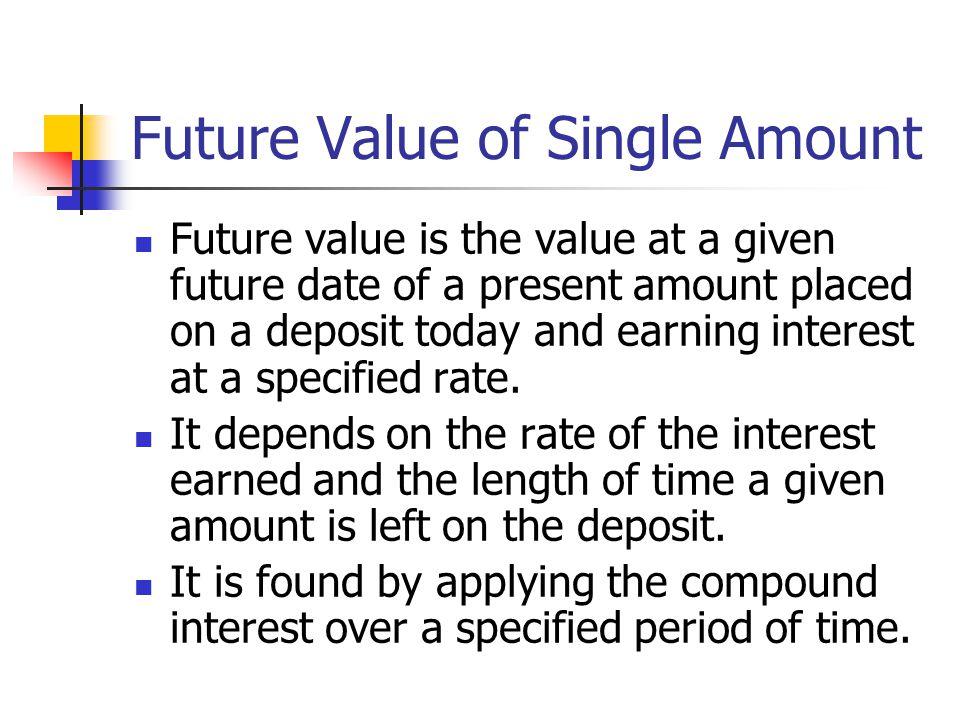 Future Value of Single Amount