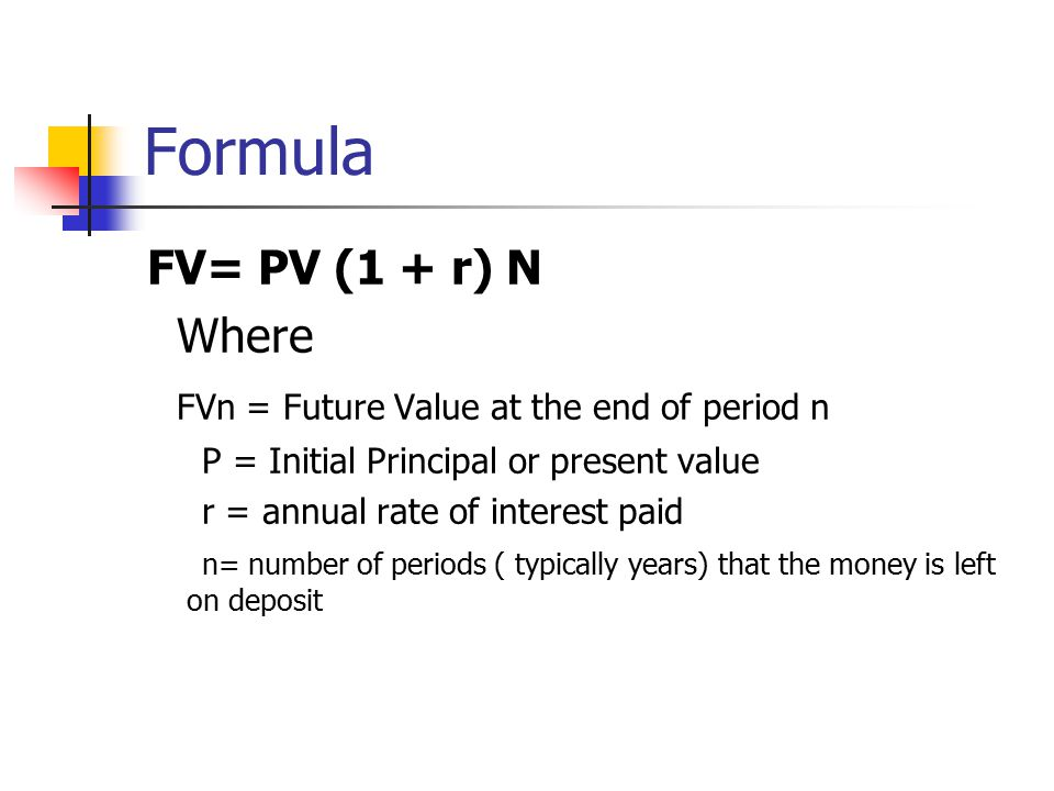Formula FV= PV (1 + r) N Where