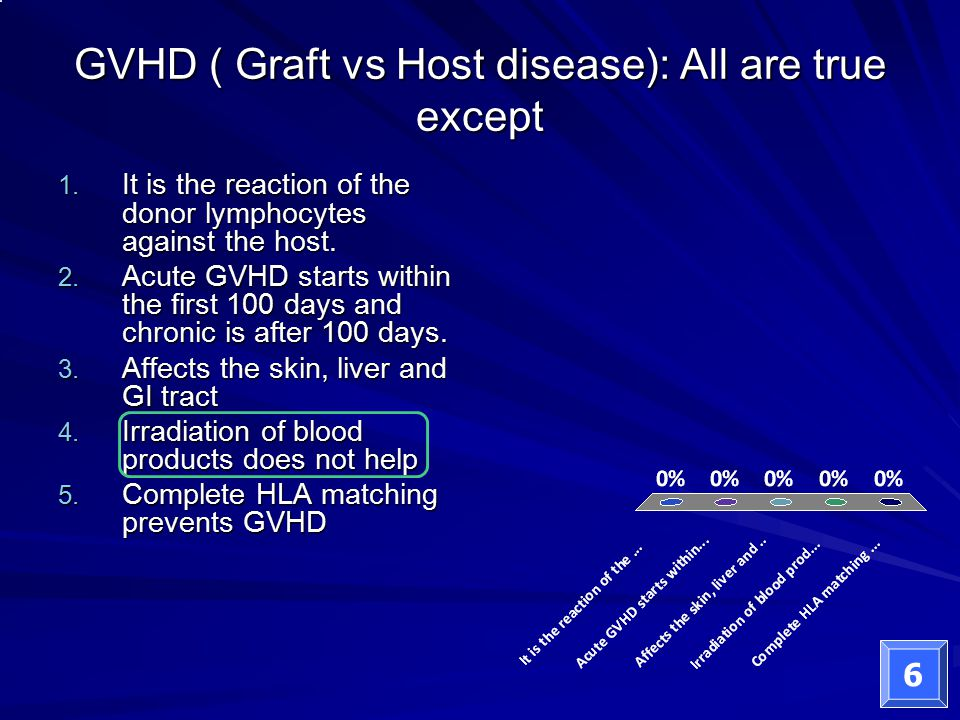 GVHD ( Graft vs Host disease): All are true except