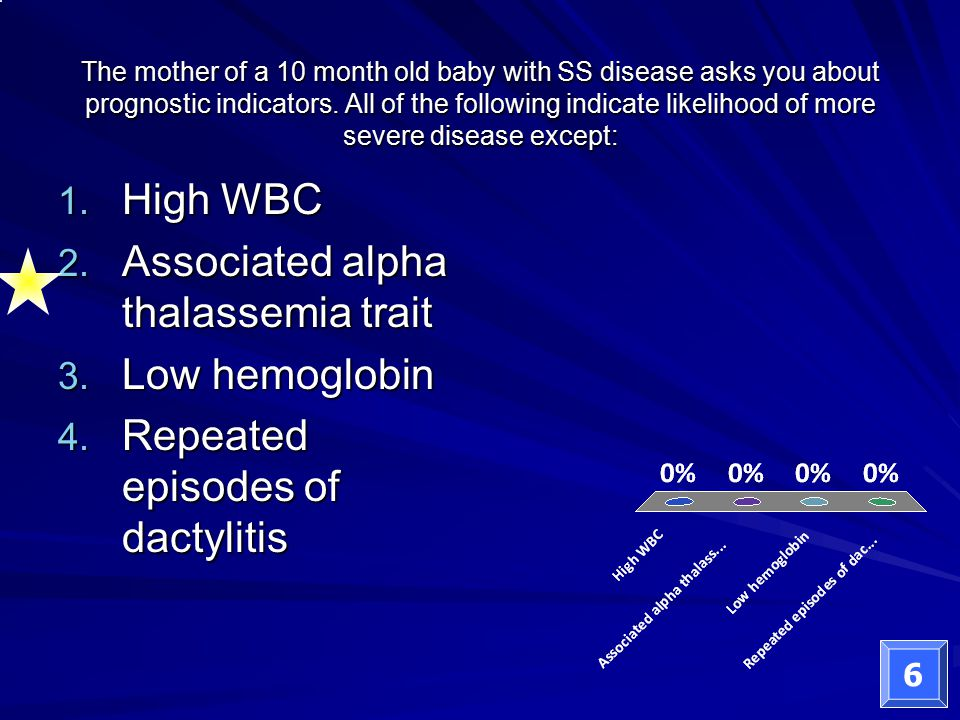 Associated alpha thalassemia trait Low hemoglobin